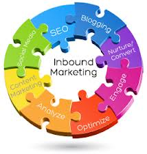 how to increase your blog traffic with inbound marketing