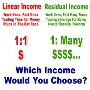 residual_income_model