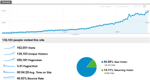 website_traffic_growth