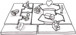 affiliate business model