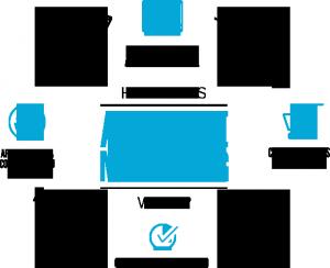 learn affiliate marketing basics
