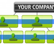 affiliate programs with two tier commissions